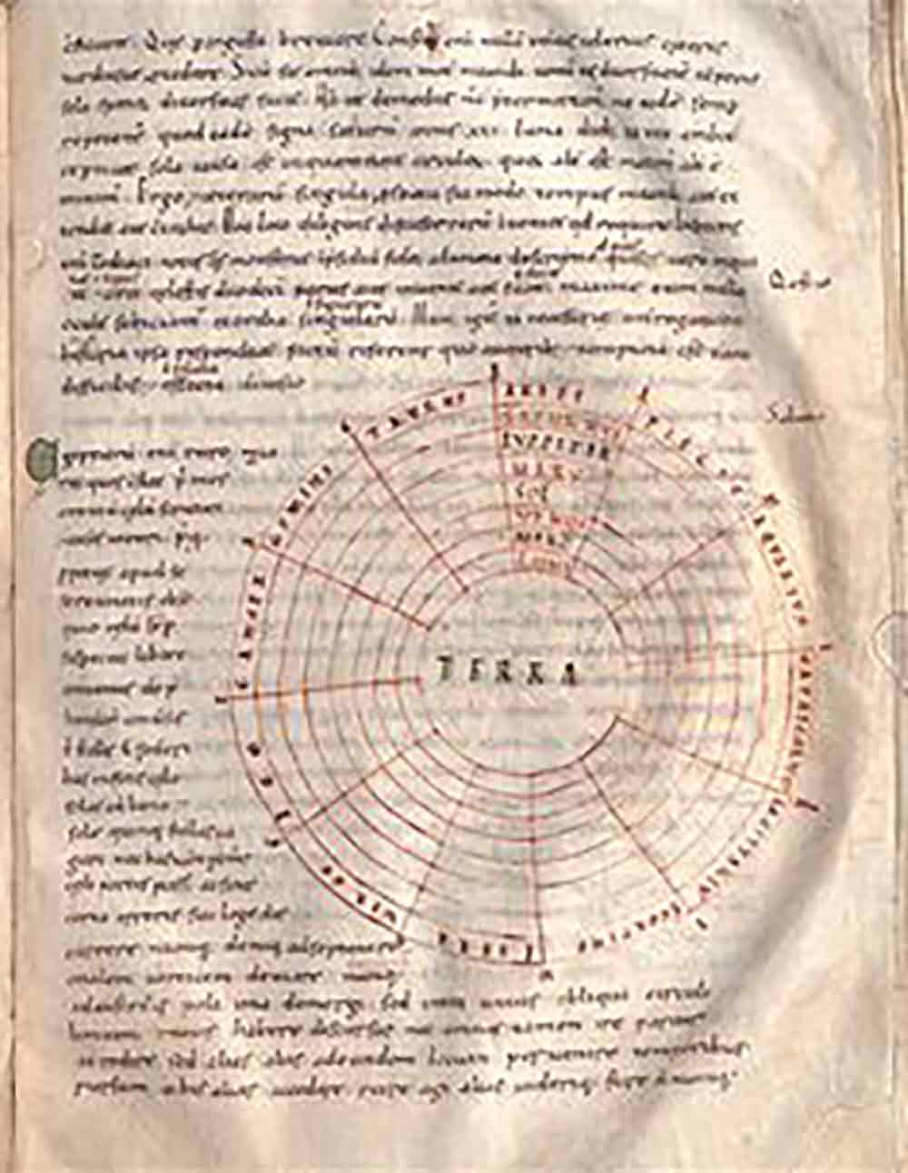 Astronomical-Treatises-circa-1000-25-I-WriterMariecor-I-WriterMariecor.com-2
